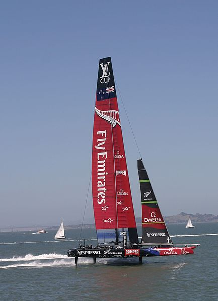 Resources management: America's cup yachting race