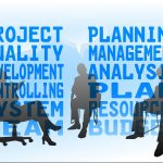 Project quality word cloud. Planning, project, quality, development, analysis, control, system, team, development